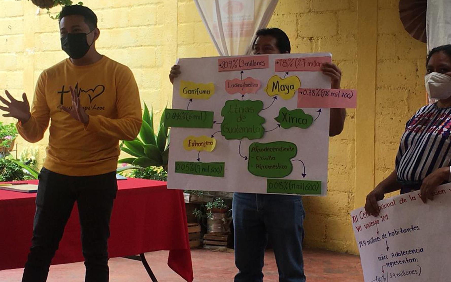 Cambio Atitlán Tolimán y COCODES participan en taller «Paradigmas de la niñez y mujeres» en San Lucas Tolimán, Sololá